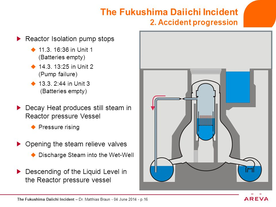 The Fukushima Daiichi Incident – Dr. Matthias Braun - 04 June 2014 - p.16 The Fukushima Daiichi Incident 2. Accident progression Reactor Isolation pum