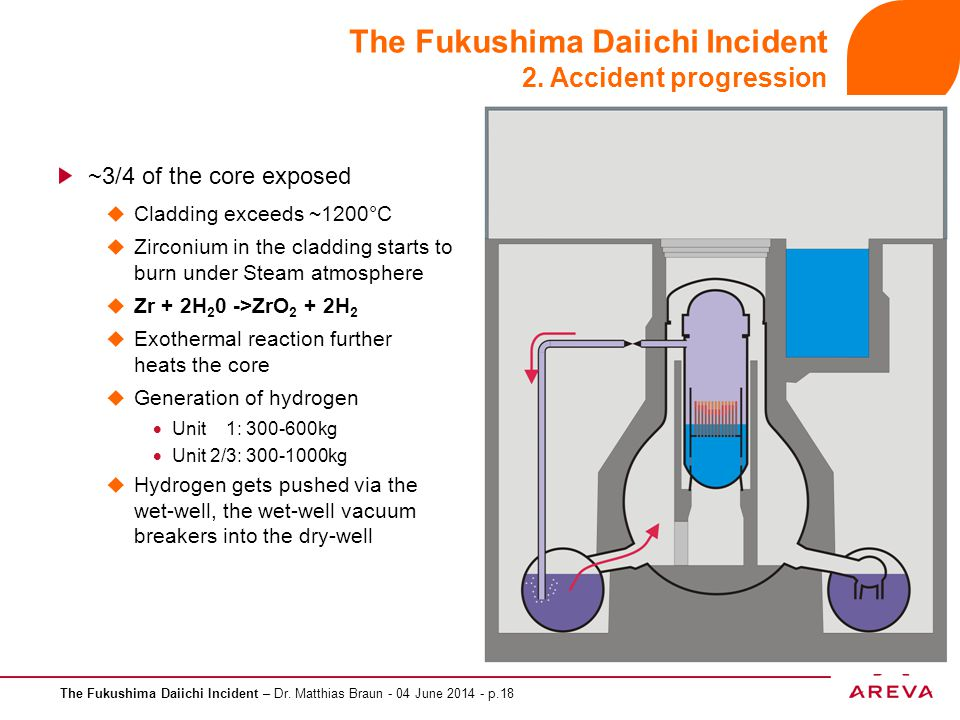 The Fukushima Daiichi Incident – Dr. Matthias Braun - 04 June 2014 - p.18 The Fukushima Daiichi Incident 2. Accident progression ~3/4 of the core expo