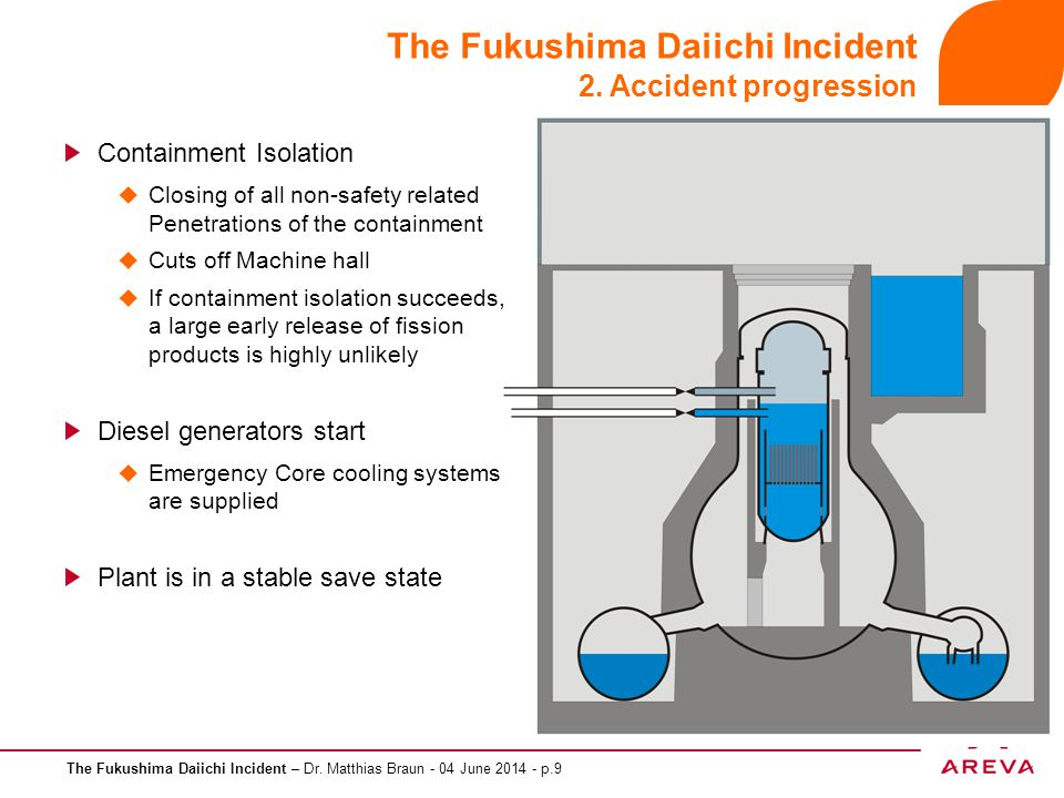 The Fukushima Daiichi Incident – Dr. Matthias Braun - 04 June 2014 - p.9 The Fukushima Daiichi Incident 2. Accident progression Containment Isolation