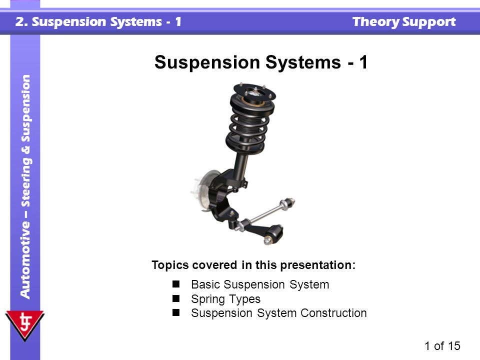 2. Suspension Systems - 1 Theory Support Automotive – Steering & Suspension 1 of 15 Suspension Systems - 1 Topics covered in this presentation: Basic