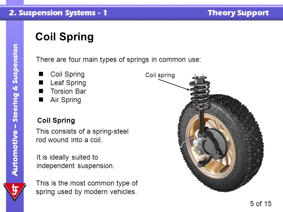 2. Suspension Systems - 1 Theory Support Automotive – Steering & Suspension 5 of 15 Coil Spring There are four main types of springs in common use: Th