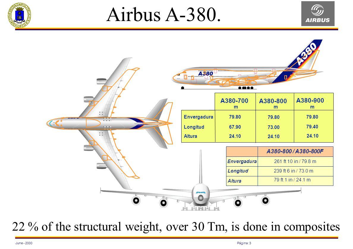 June - 2000Página :3 Airbus A-380. A380-700 m A380-900 m Envergadura Longitud Altura 79.80 67.90 24.10 79.80 79.40 24.10 A380-800 79.80 73.00 24.10 m