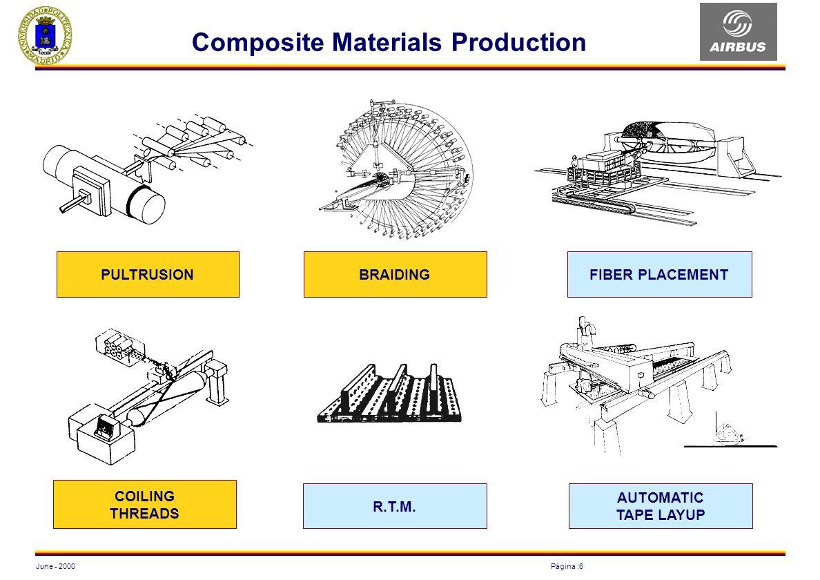 June - 2000Página :6 Composite Materials Production PULTRUSIONBRAIDING COILING THREADS FIBER PLACEMENT R.T.M. AUTOMATIC TAPE LAYUP
