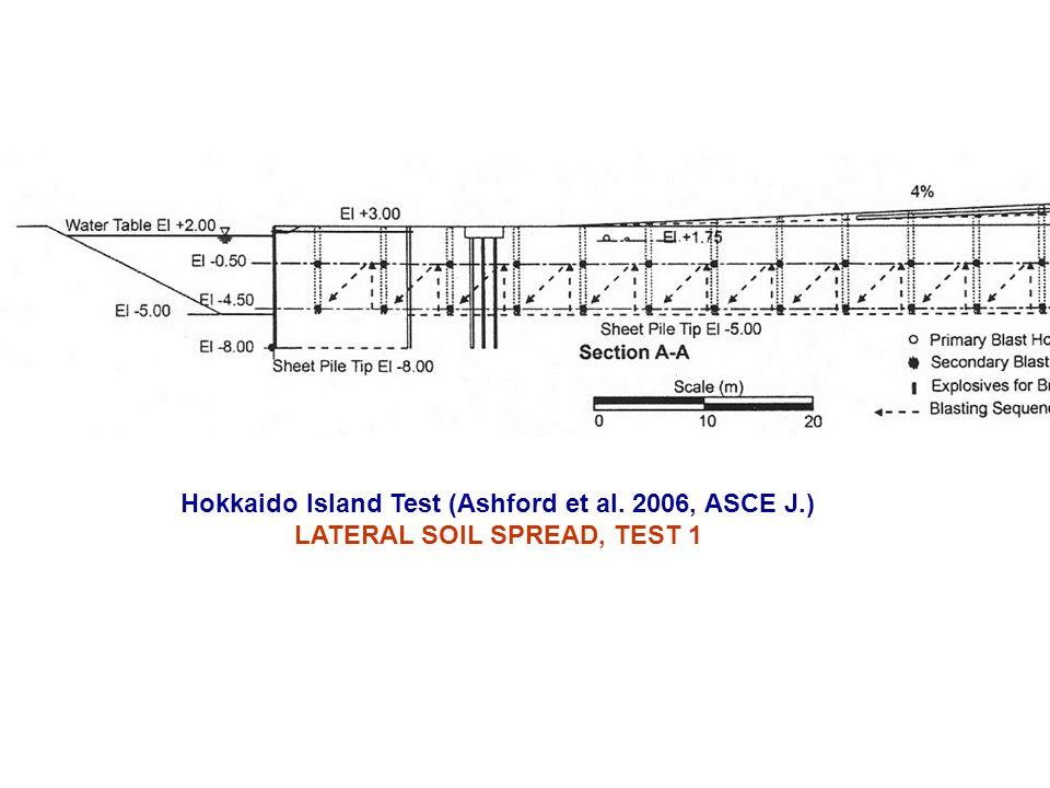 Hokkaido Island Test (Ashford et al. 2006, ASCE J.) LATERAL SOIL SPREAD, TEST 1