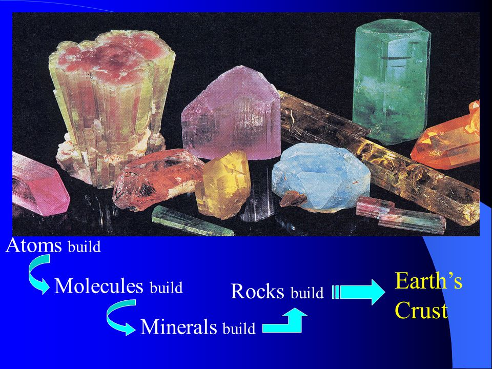 Common minerals that we mine and use.
