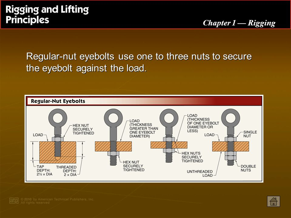 Chapter 1 Rigging When used in rigging that applies angular forces, eyebolts must be turned until the loop is in line with the rigging.