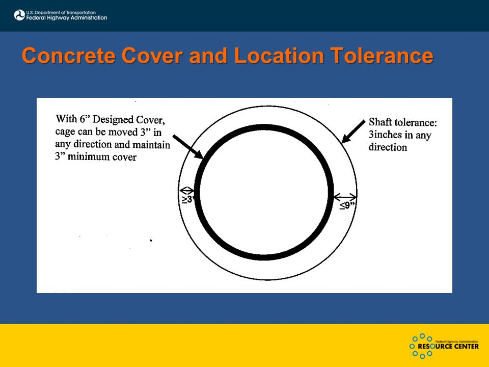 Concrete Cover and Location Tolerance