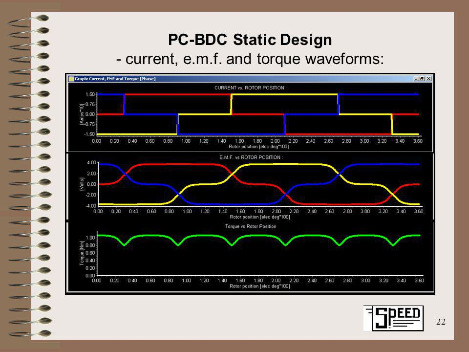 22 PC-BDC Static Design - current, e.m.f. and torque waveforms: