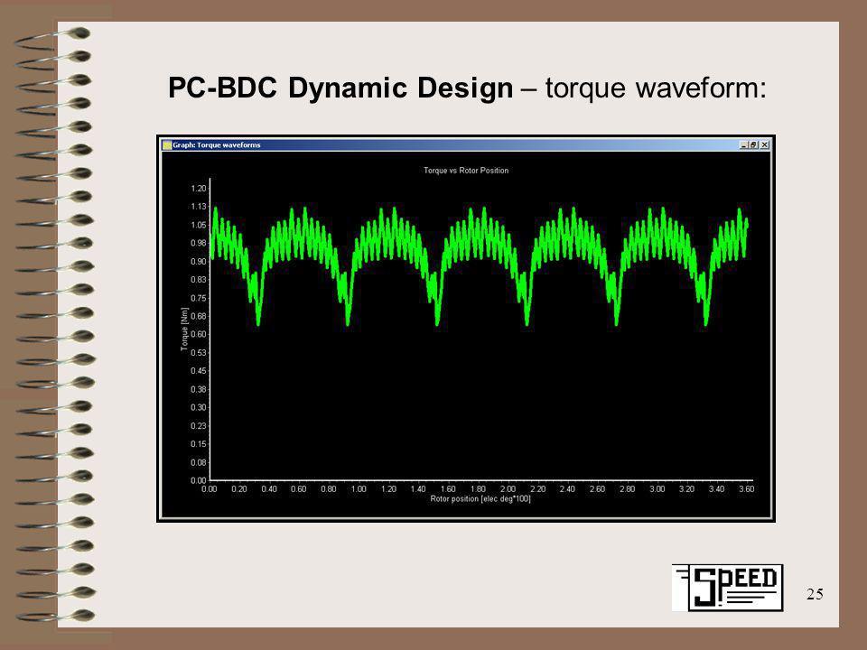 25 PC-BDC Dynamic Design – torque waveform: