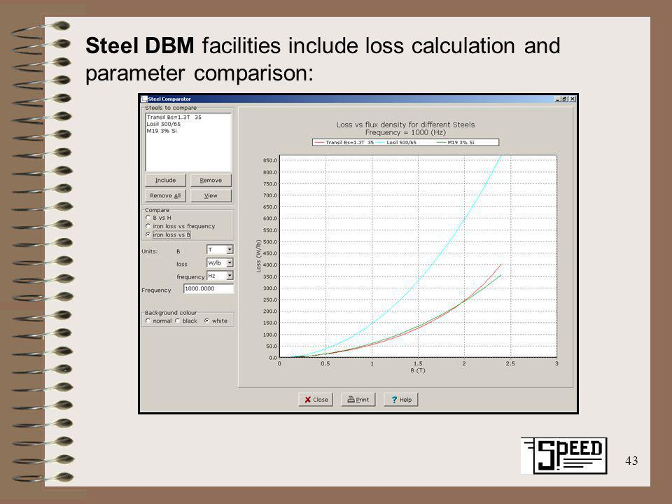43 Steel DBM facilities include loss calculation and parameter comparison: