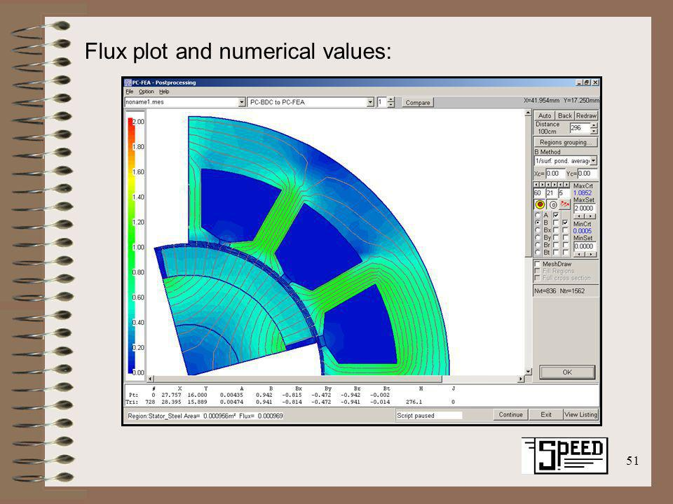 51 Flux plot and numerical values: