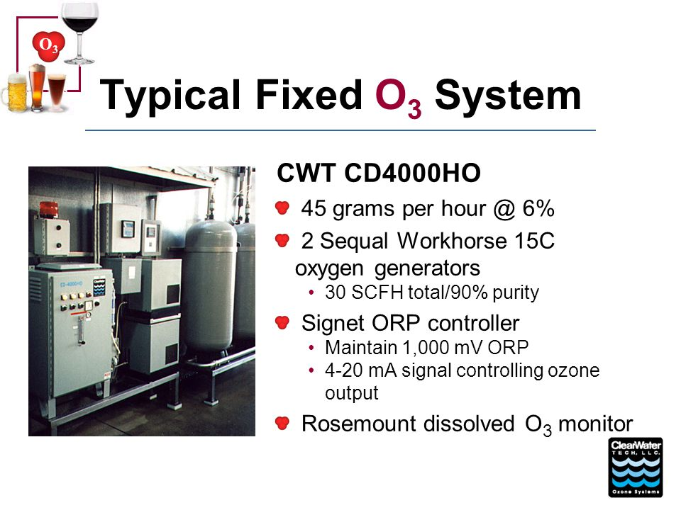 O3O3 Typical System Parameters Incoming municipal water – Typical pH of 7-8 – Chlorine residual 0.08 to 0.5 ppm 0.5 ppm O 3 residual (1,000mV ORP) in storage tank Applied dosage rate of about 3.3 ppm – Water entering the storage tank is maintained at a 1.0 ppm residual level