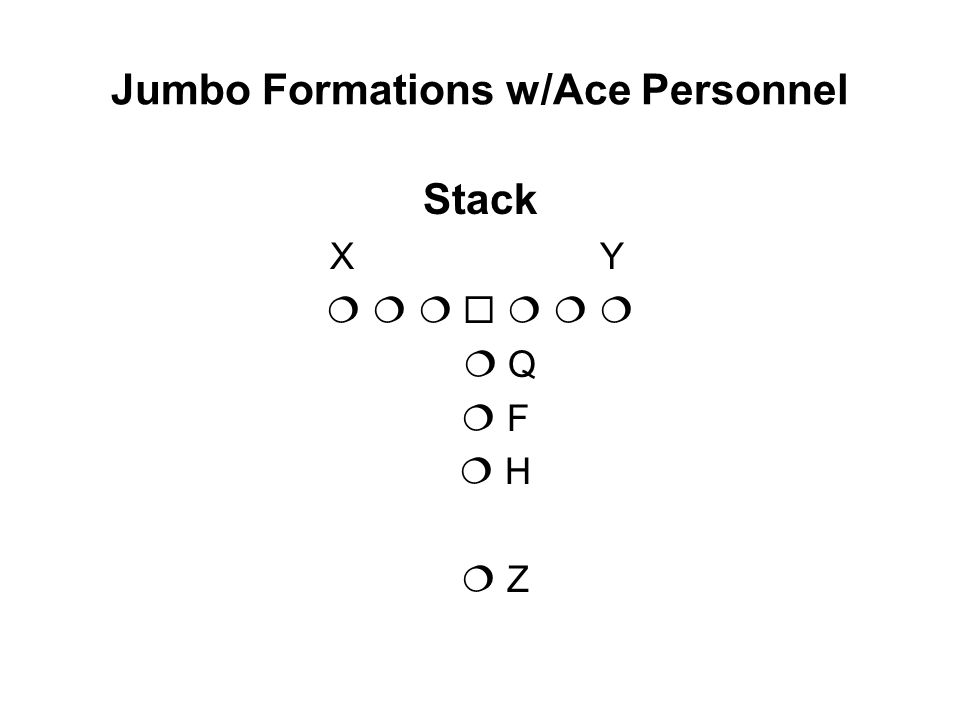 Jumbo Formations w/Ace Personnel Stack X Y Q F H Z