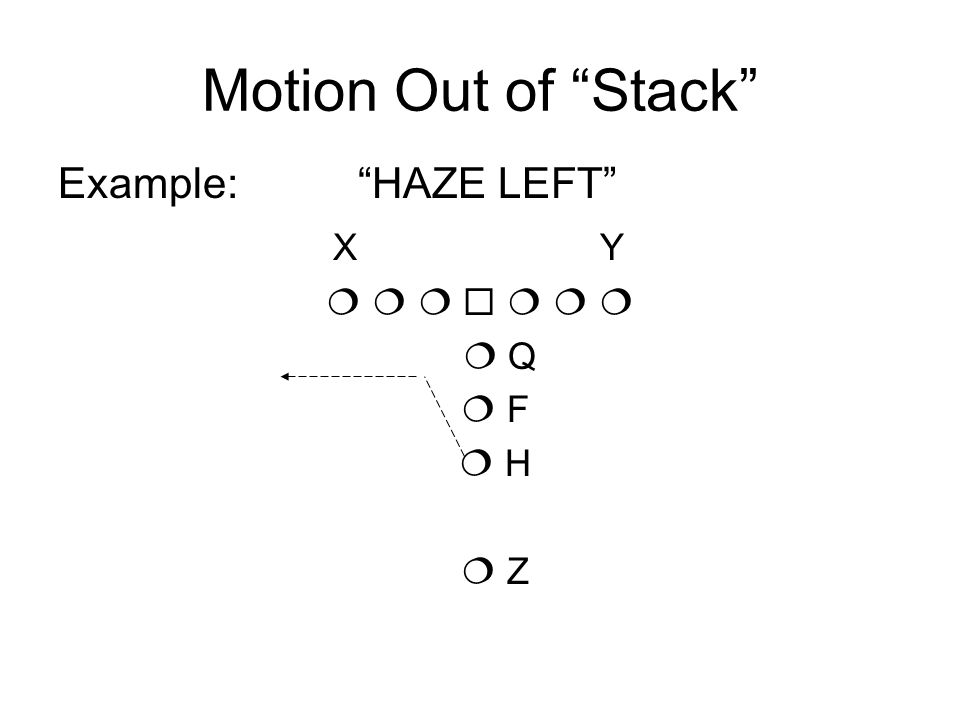 Motion Out of Stack Example: HAZE LEFT X Y Q F H Z