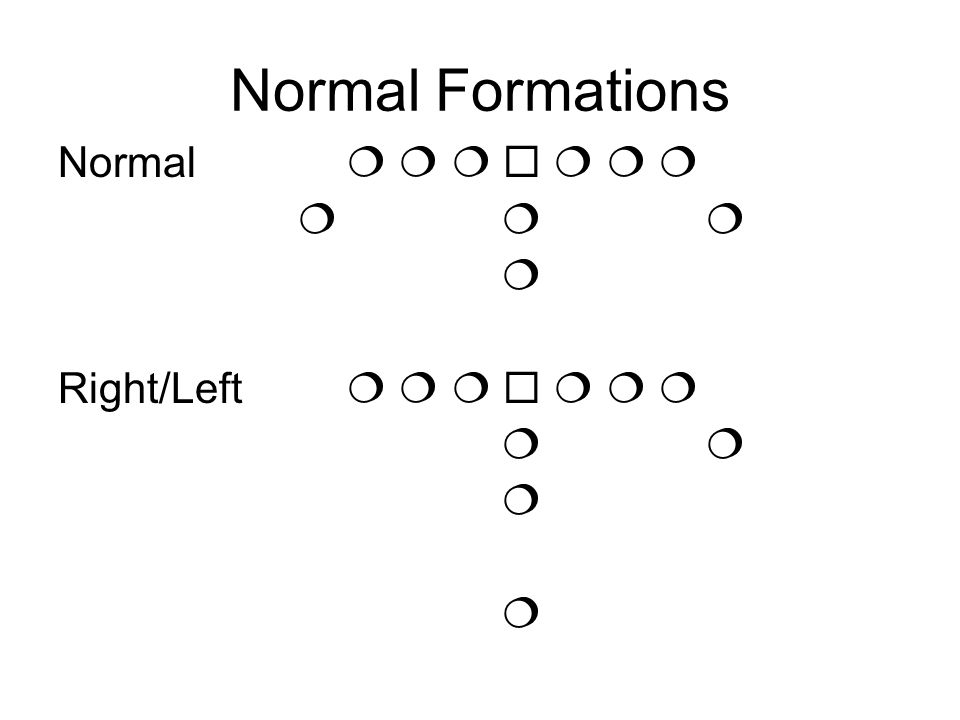 Normal Formations, contd. Over RT/LFT Deuce Deuce RT/LFT