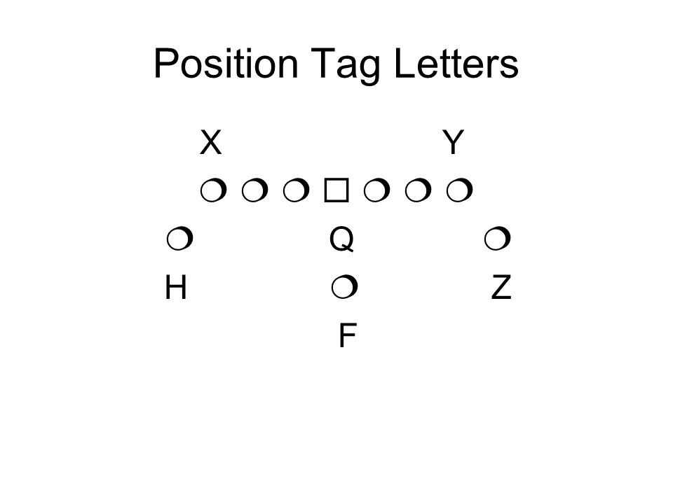 ACE Formations STAR = SINGLE BACK, TIGHT END RIGHT X Y H Z F