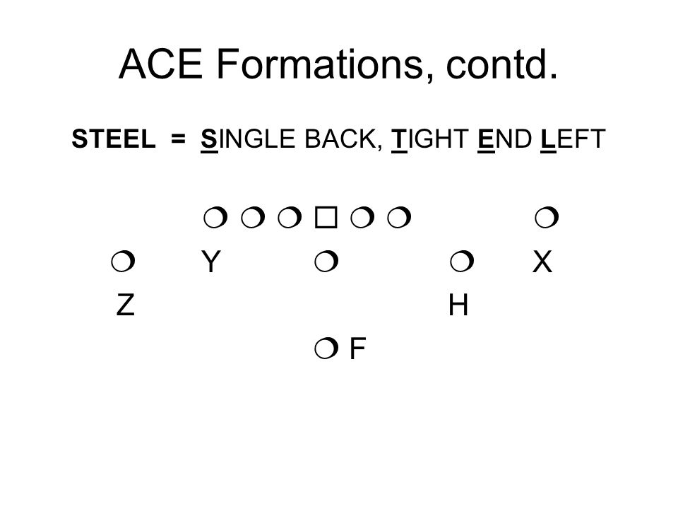 ACE Formations, contd. STEEL = SINGLE BACK, TIGHT END LEFT Y X ZH F