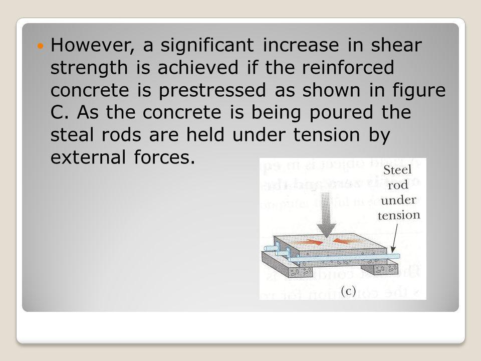However, a significant increase in shear strength is achieved if the reinforced concrete is prestressed as shown in figure C. As the concrete is being