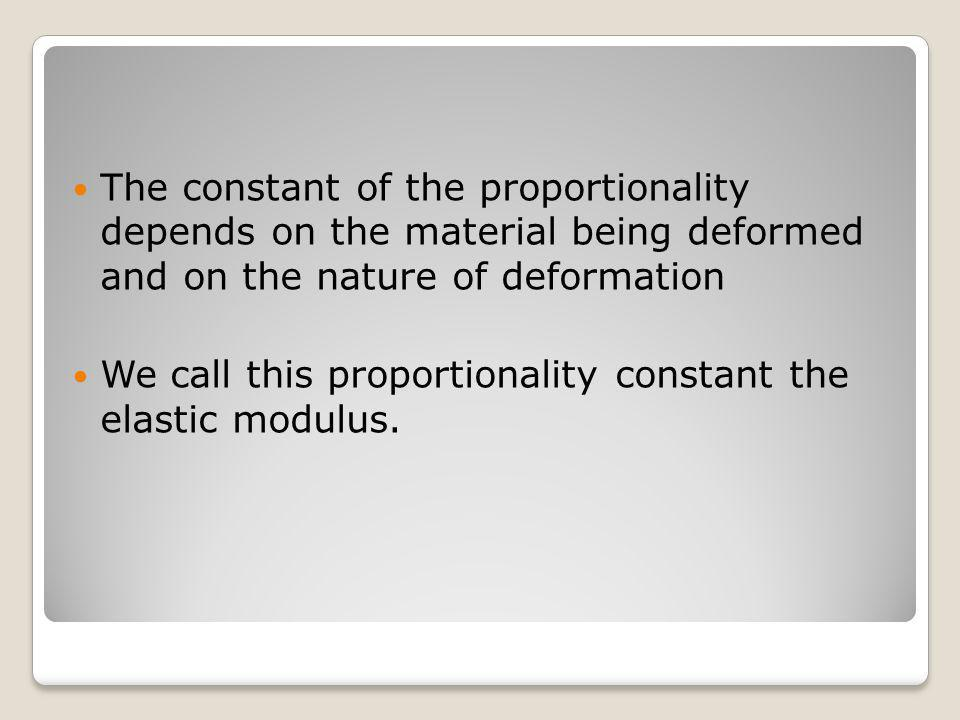 Bulk Modulus: Bulk modulus characterizes the response of a substance to uniform squeezing or to a reduction in pressure when the object is placed in a partial vacuum.