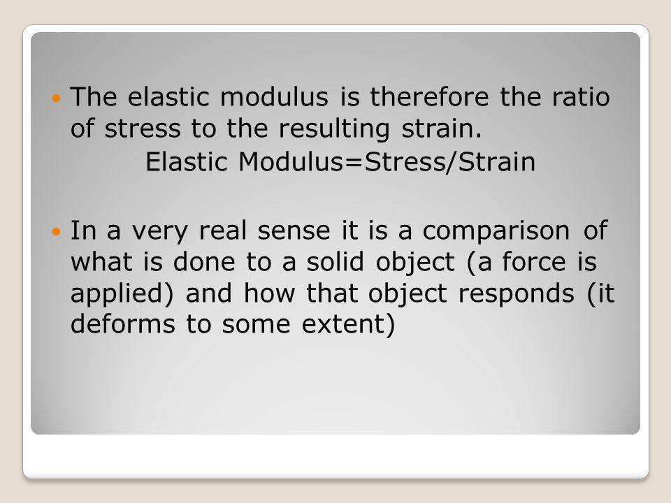 The elastic modulus is therefore the ratio of stress to the resulting strain. Elastic Modulus=Stress/Strain In a very real sense it is a comparison of