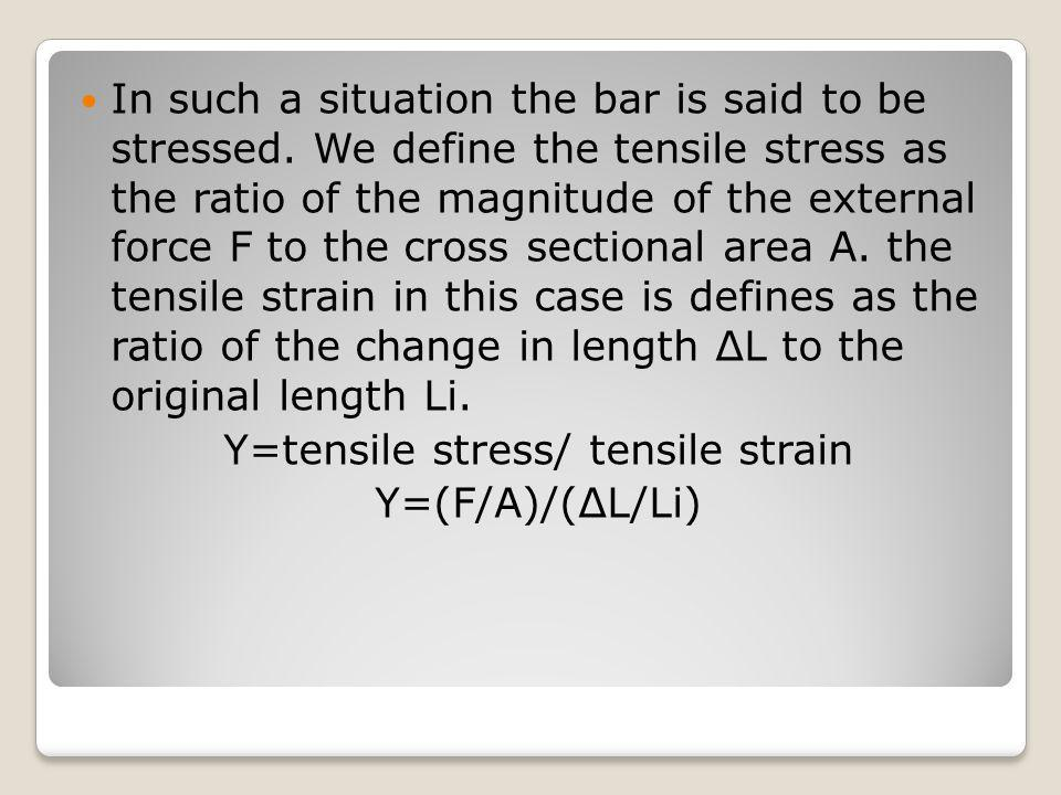 The Elastic Limit: The elastic limit of a substance is defined as the maximum stress that can be applied to the substance before it becomes permanently deformed.