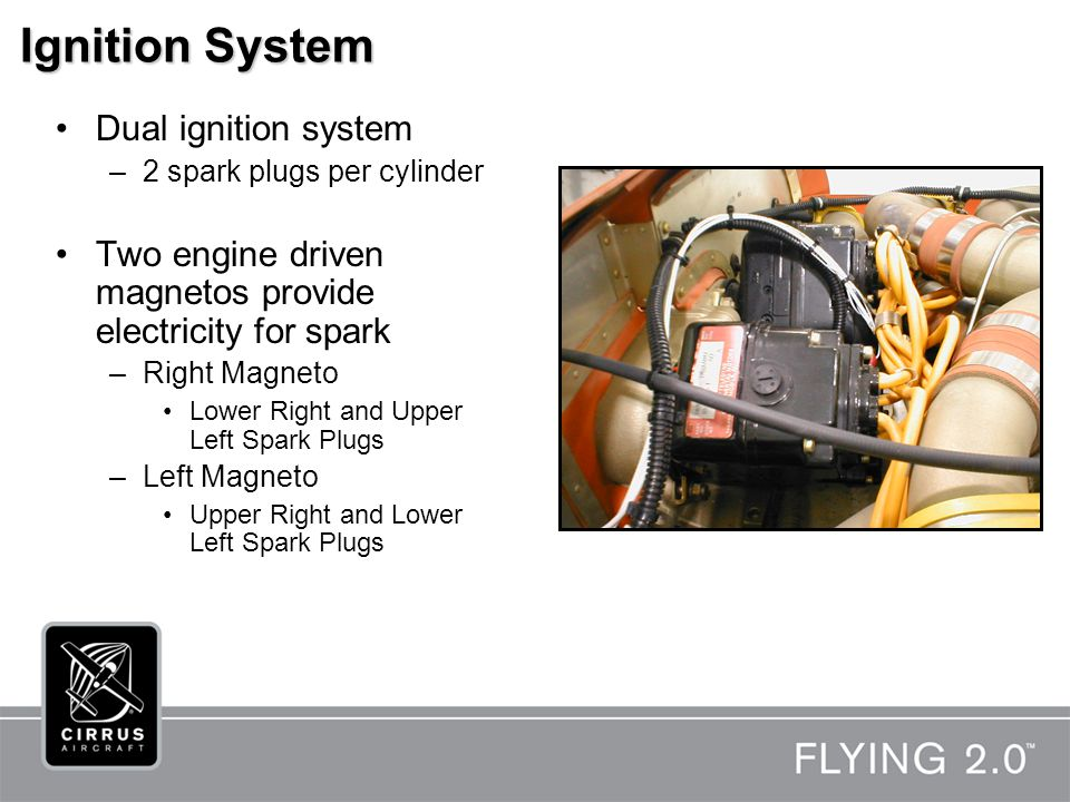 Ignition System Dual ignition system –2 spark plugs per cylinder Two engine driven magnetos provide electricity for spark –Right Magneto Lower Right and Upper Left Spark Plugs –Left Magneto Upper Right and Lower Left Spark Plugs