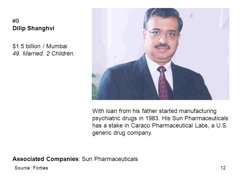 Source : Forbes12 #9 Dilip Shanghvi $1.5 billion / Mumbai 49. Married. 2 Children. With loan from his father started manufacturing psychiatric drugs i