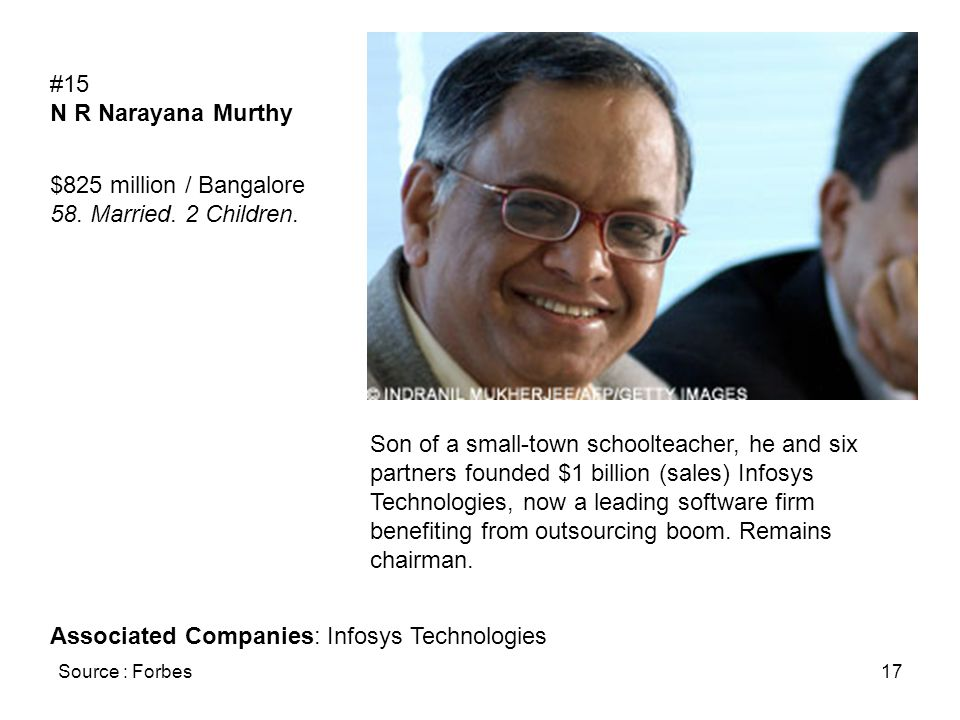 Source : Forbes17 #15 N R Narayana Murthy $825 million / Bangalore 58.