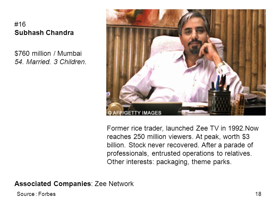 Source : Forbes18 #16 Subhash Chandra $760 million / Mumbai 54. Married. 3 Children. Former rice trader, launched Zee TV in 1992.Now reaches 250 milli