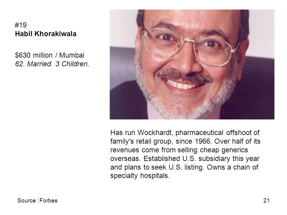 Source : Forbes21 #19 Habil Khorakiwala $630 million / Mumbai 62. Married. 3 Children. Has run Wockhardt, pharmaceutical offshoot of family's retail g
