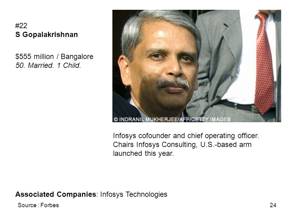Source : Forbes24 #22 S Gopalakrishnan $555 million / Bangalore 50.