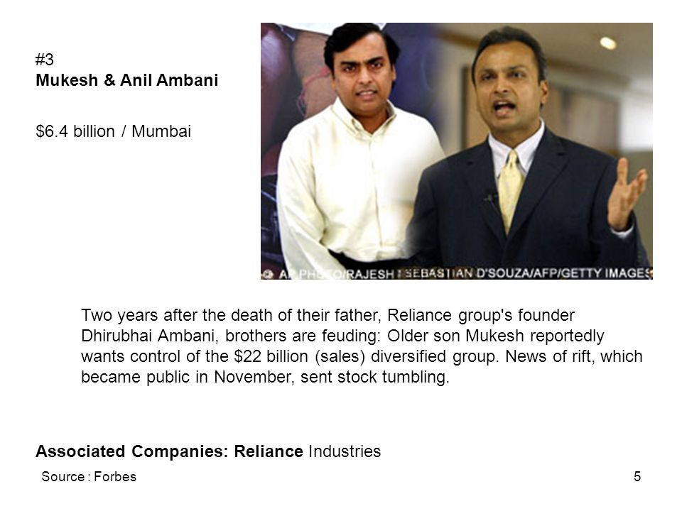 Source : Forbes5 #3 Mukesh & Anil Ambani $6.4 billion / Mumbai Two years after the death of their father, Reliance group s founder Dhirubhai Ambani, brothers are feuding: Older son Mukesh reportedly wants control of the $22 billion (sales) diversified group.