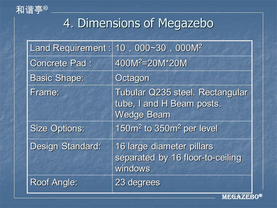 Megazebo ® ® 4.