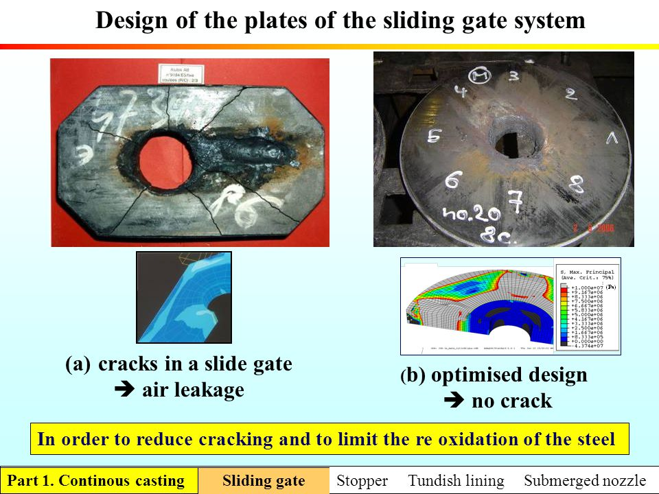 (a)cracks in a slide gate air leakage Design of the plates of the sliding gate system ( b) optimised design no crack In order to reduce cracking and t