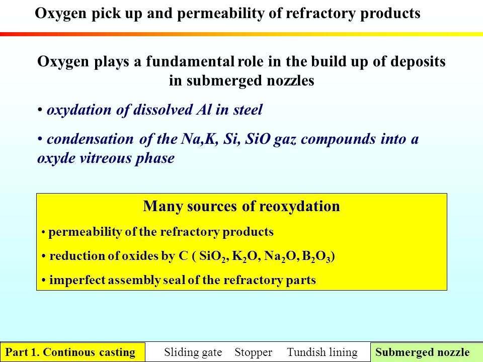 Oxygen pick up and permeability of refractory products Oxygen plays a fundamental role in the build up of deposits in submerged nozzles oxydation of d