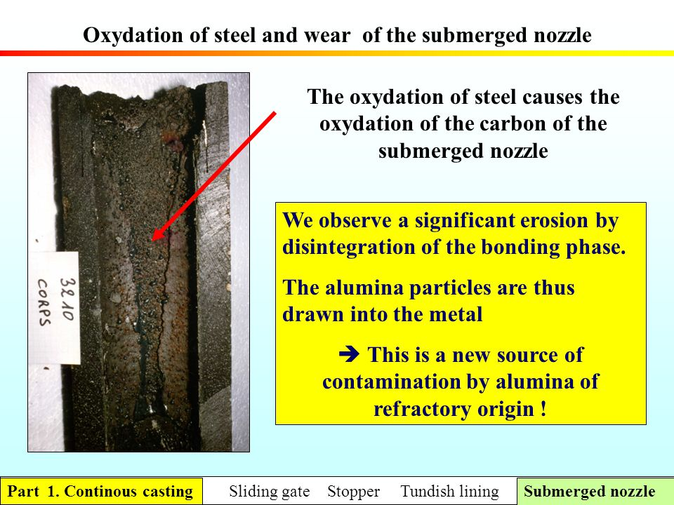 Oxydation of steel and wear of the submerged nozzle The oxydation of steel causes the oxydation of the carbon of the submerged nozzle Sliding gateTund