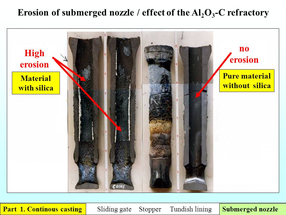 Erosion of submerged nozzle / effect of the Al 2 O 3 -C refractory Material with silica Pure material without silica High erosion no erosion Sliding g