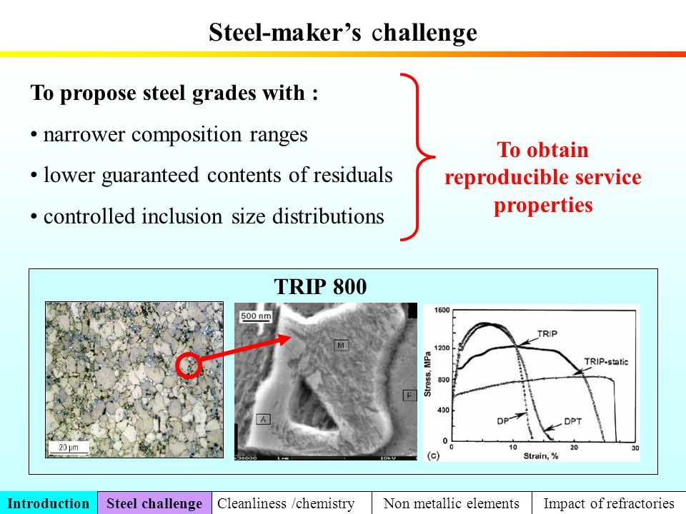 Metal/Slag / Refractory reactions : spalling of Al 2 O 3 refractory lining and cleanliness of Si killed steels (steel cords) Liquid silicates + MgO.Al 2 O 3 % MgO (slag) % Al 2 O 3 (slag) Corrosion of slag line MgO Spalling of walls Al 2 O 3 Precipitation of MgO-Al 2 O 3 oxydes Hard inclusions Oxide cleanliness can be affected by exogenous inclusions from corrosion or erosion of refractories