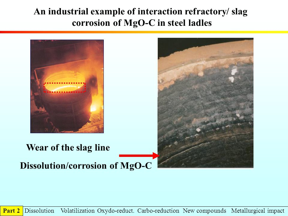 An industrial example of interaction refractory/ slag corrosion of MgO-C in steel ladles Wear of the slag line Dissolution/corrosion of MgO-C Part 2 D