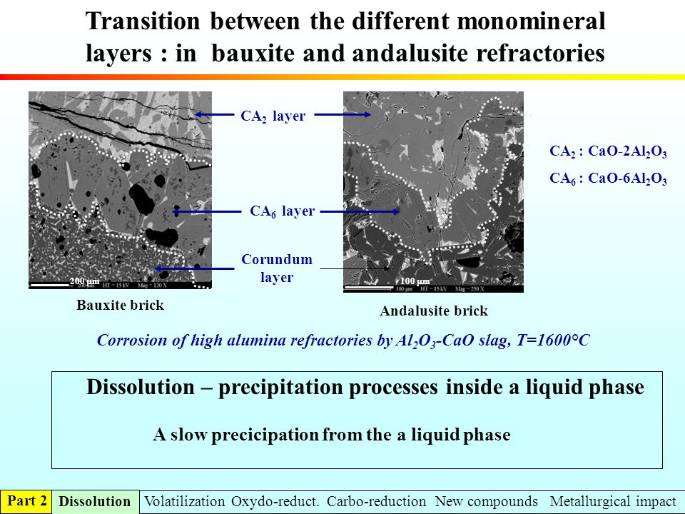 Transition between the different monomineral layers : in bauxite and andalusite refractories Corundum layer CA 2 layer CA 6 layer 200 m Bauxite brick