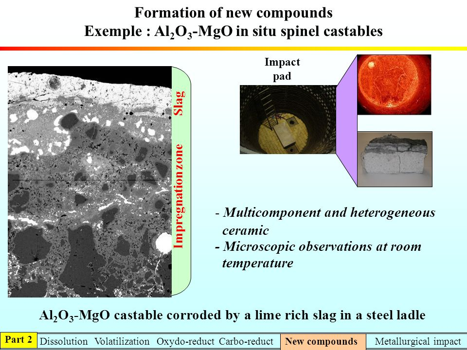 Formation of new compounds Exemple : Al 2 O 3 -MgO in situ spinel castables - Multicomponent and heterogeneous ceramic - Microscopic observations at r