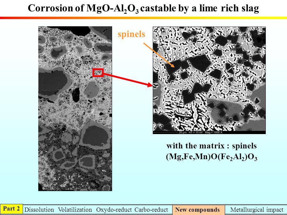 Corrosion of MgO-Al 2 O 3 castable by a lime rich slag with the matrix : spinels (Mg,Fe,Mn)O(Fe 2 Al 2 )O 3 spinels Part 2 DissolutionVolatilizationCa