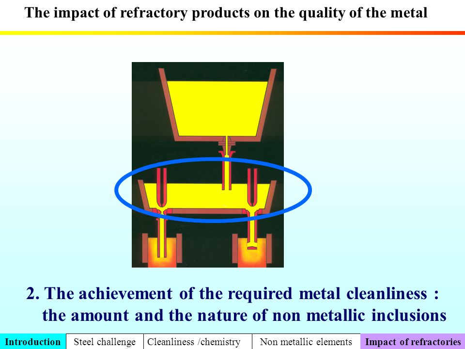 The impact of refractory products on the quality of the metal 2. The achievement of the required metal cleanliness : the amount and the nature of non