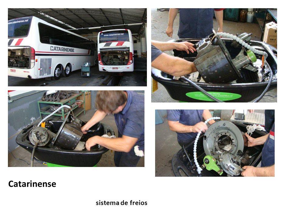 Catarinense sistema de freios