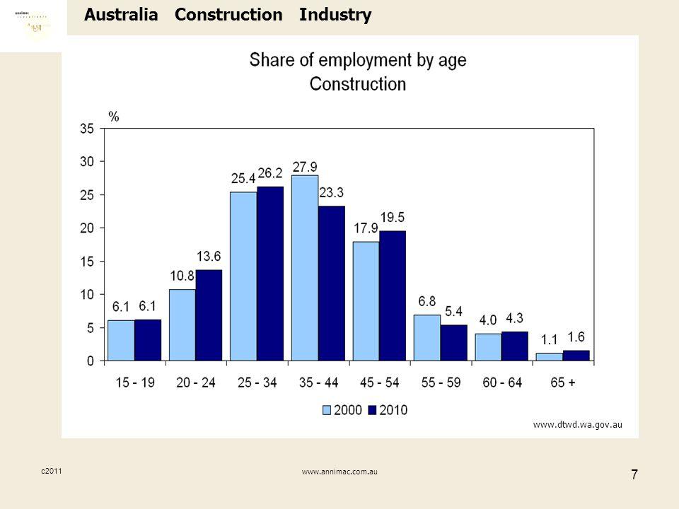 c2011www.annimac.com.au 7 www.dtwd.wa.gov.au Australia Construction Industry