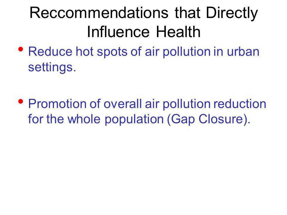 Reccommendations that Directly Influence Health Reduce hot spots of air pollution in urban settings.