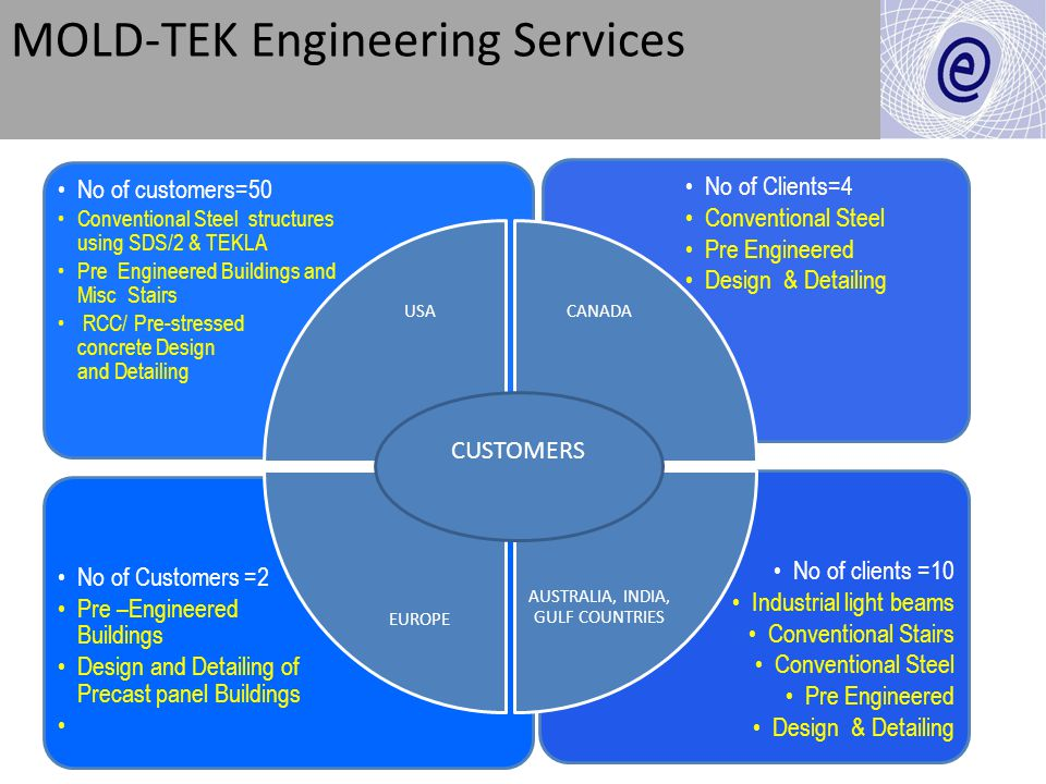 MOLD-TEK Engineering Services No of clients =10 Industrial light beams Conventional Stairs Conventional Steel Pre Engineered Design & Detailing No of