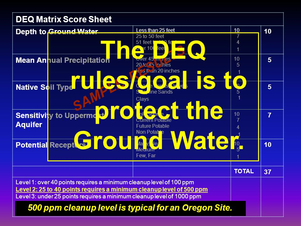 DEQ Matrix Score Sheet Depth to Ground Water Less than 25 feet 25 to 50 feet 51 feet to 100 feet over 100 feet 10 7 4 1 10 Mean Annual Precipitation Over 45 inches 20 to 45 inches less than 20 inches 10 5 1 5 Native Soil Type Coarse Sands, Gravels Silts, fine Sands Clays 10 5 1 5 Sensitivity to Uppermost Aquifer Sole Source Current Potable Future Potable Non Potable 10 7 4 1 7 Potential Receptors Many, Near Medium Few, Far 10 5 1 10 TOTAL 37 Level 1: over 40 points requires a minimum cleanup level of 100 ppm Level 2: 25 to 40 points requires a minimum cleanup level of 500 ppm Level 3: under 25 points requires a minimum cleanup level of 1000 ppm SAMPLE RESULTS 500 ppm cleanup level is typical for an Oregon Site.