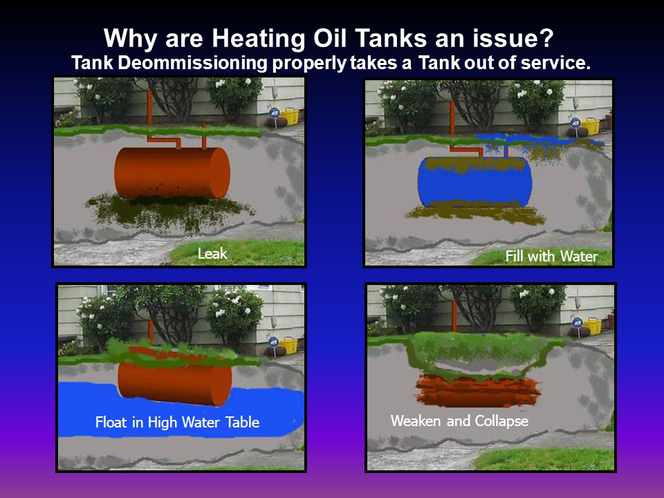 Why are Heating Oil Tanks an issue. Tank Deommissioning properly takes a Tank out of service.
