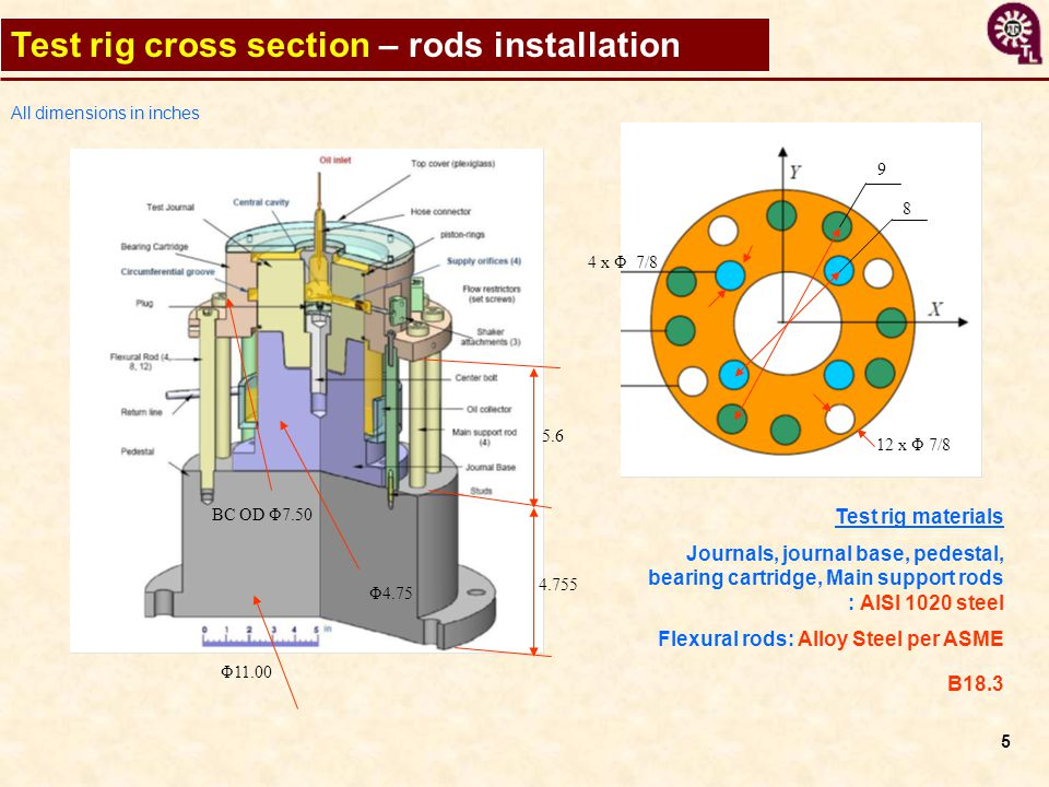 5 Test rig cross section – rods installation 12 x Φ 7/8 8 9 5.6 4.755 All dimensions in inches 4 x Φ 7/8 Test rig materials Journals, journal base, pedestal, bearing cartridge, Main support rods : AISI 1020 steel Flexural rods: Alloy Steel per ASME B18.3 Φ4.75 BC OD Φ7.50 Φ11.00